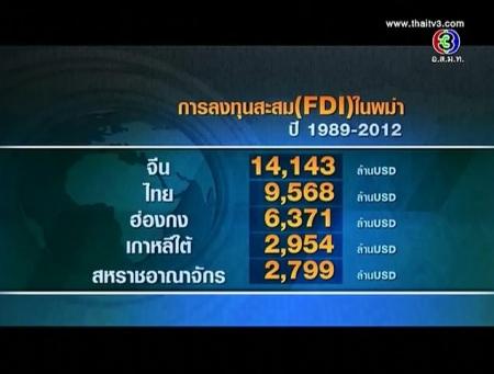 ดูละครย้อนหลัง พม่า ดาวดวงใหม่ของเศรษฐกิจอาเซียน ตอน 2