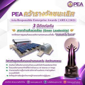 แกลเลอรีช่อง3 Asia Responsible Enterprise Awards
