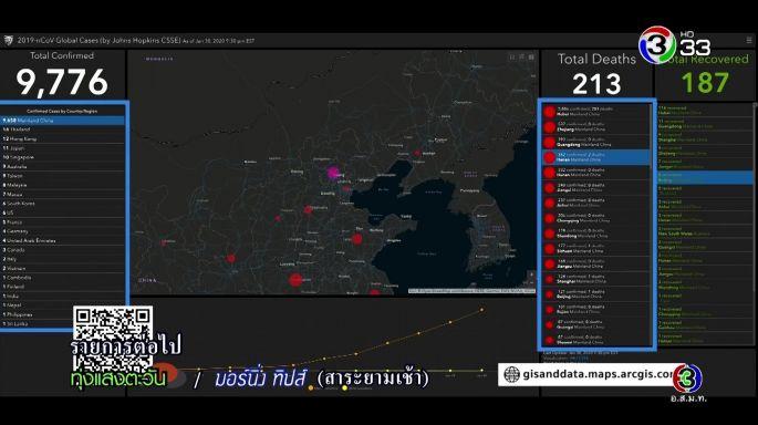 ดูรายการย้อนหลัง DigitalThailand | 08-02-63